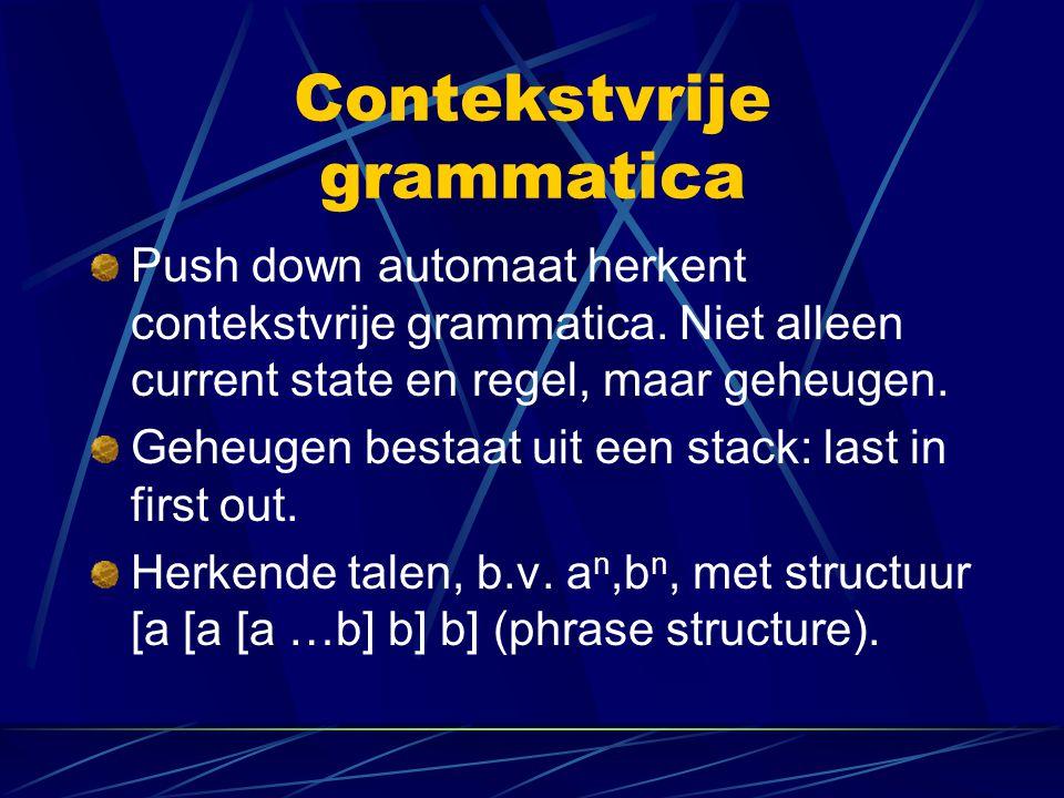 Contekstvrije grammatica