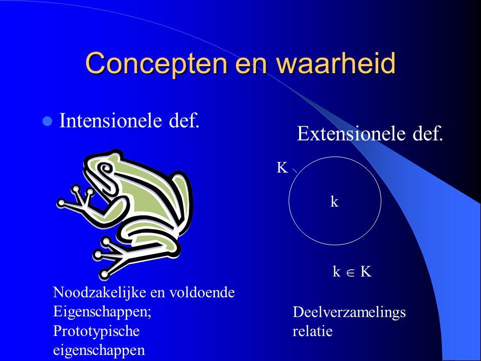Concepten en waarheid Intensionele def. Extensionele def. K k k  K