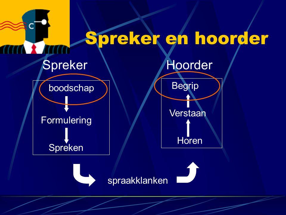 Spreker en hoorder Spreker Hoorder Begrip boodschap Verstaan