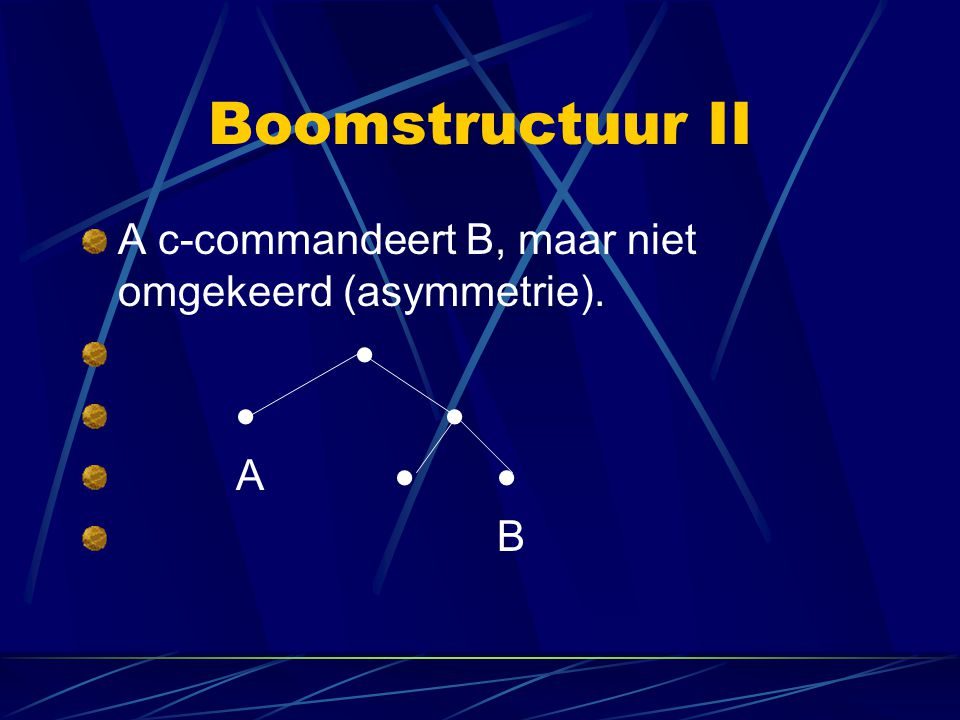 Boomstructuur II A c-commandeert B, maar niet omgekeerd (asymmetrie).