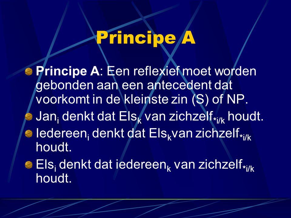 Principe A Principe A: Een reflexief moet worden gebonden aan een antecedent dat voorkomt in de kleinste zin (S) of NP.