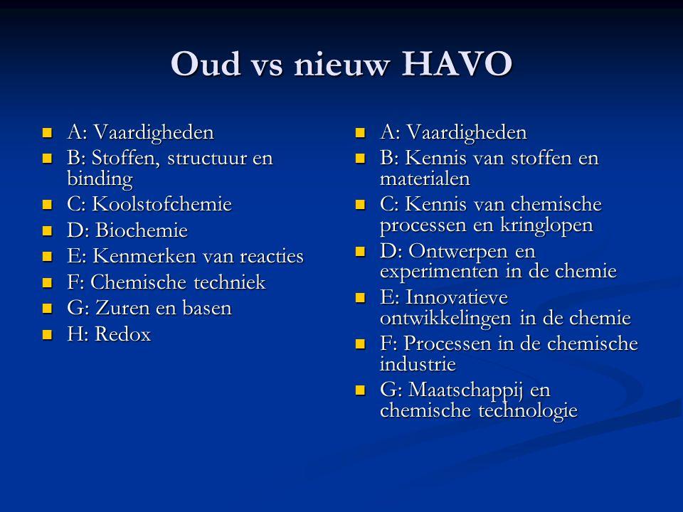 Oud vs nieuw HAVO A: Vaardigheden B: Stoffen, structuur en binding