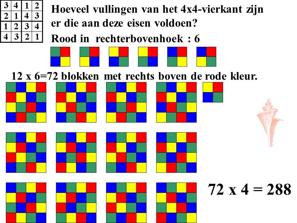 Hoeveel vullingen van het 4x4-vierkant zijn er die aan deze eisen voldoen