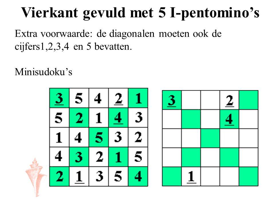 Vierkant gevuld met 5 I-pentomino's