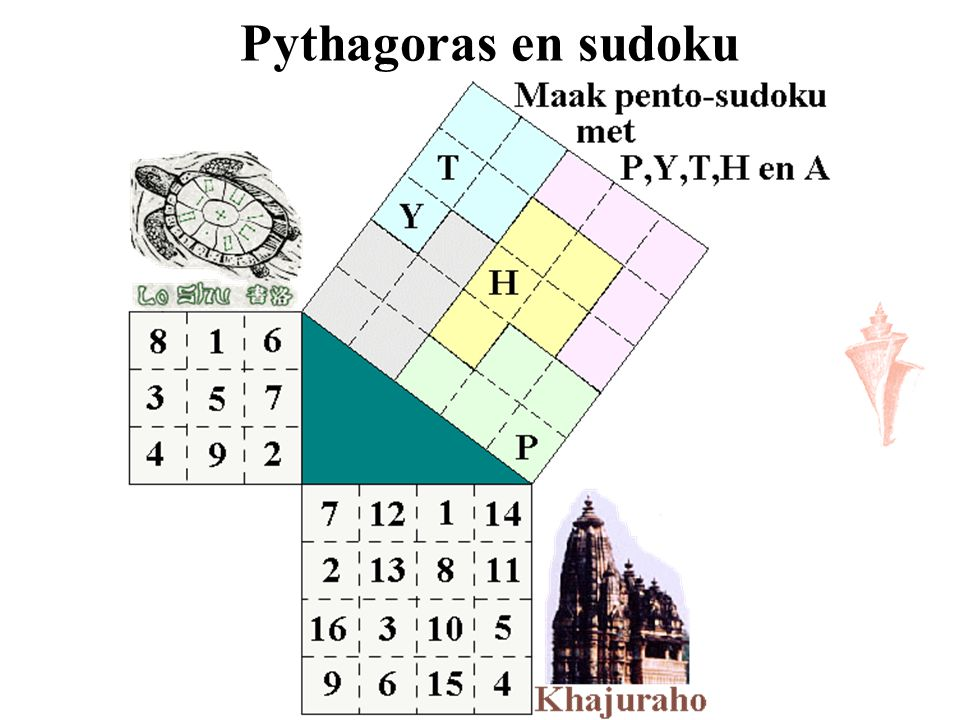 Pythagoras en sudoku