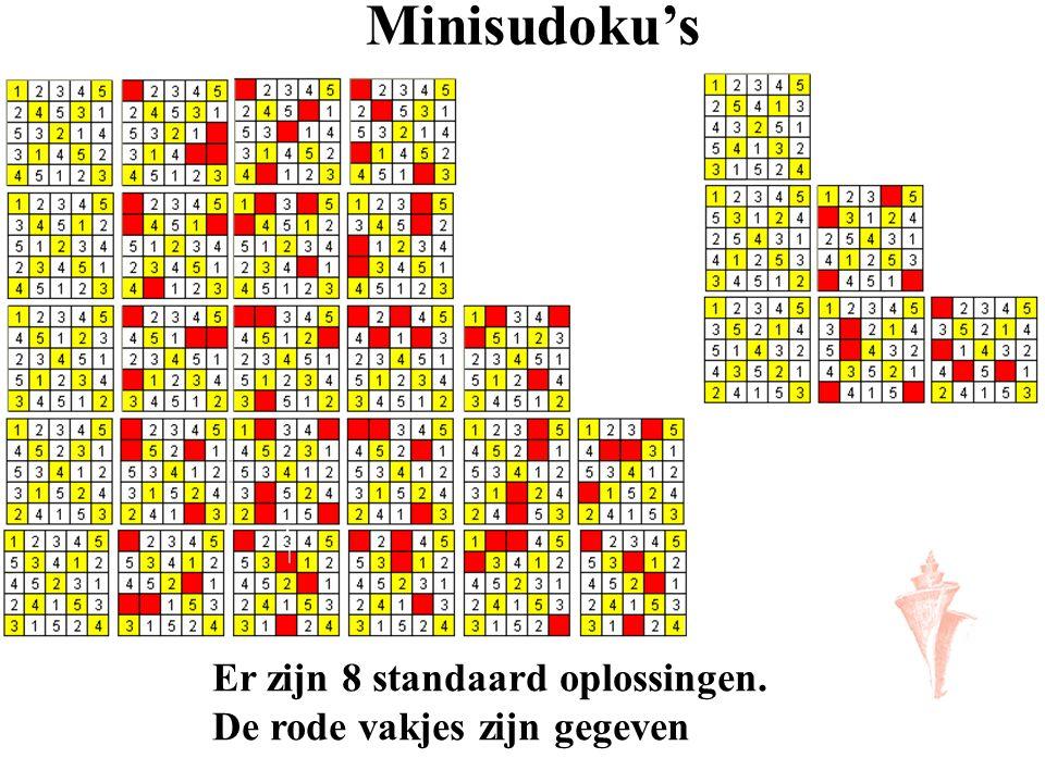 Minisudoku's Er zijn 8 standaard oplossingen. De rode vakjes zijn gegeven