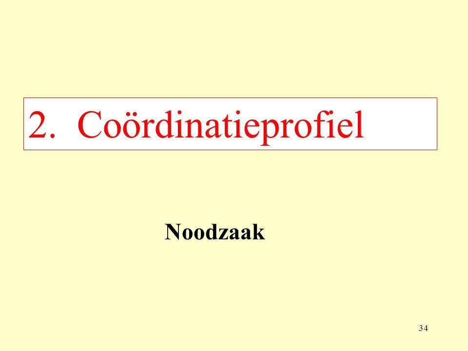 2. Coördinatieprofiel Noodzaak