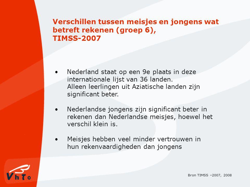 Verschillen tussen meisjes en jongens wat betreft rekenen (groep 6), TIMSS-2007