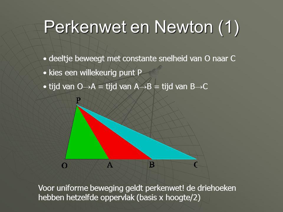 Perkenwet en Newton (1) deeltje beweegt met constante snelheid van O naar C. kies een willekeurig punt P.