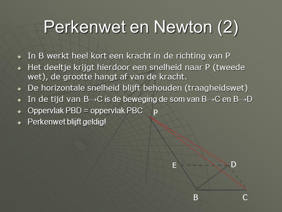 Perkenwet en Newton (2) In B werkt heel kort een kracht in de richting van P.