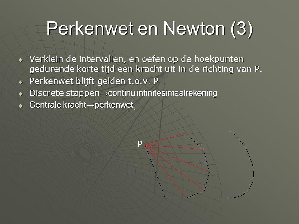 Perkenwet en Newton (3) Verklein de intervallen, en oefen op de hoekpunten gedurende korte tijd een kracht uit in de richting van P.