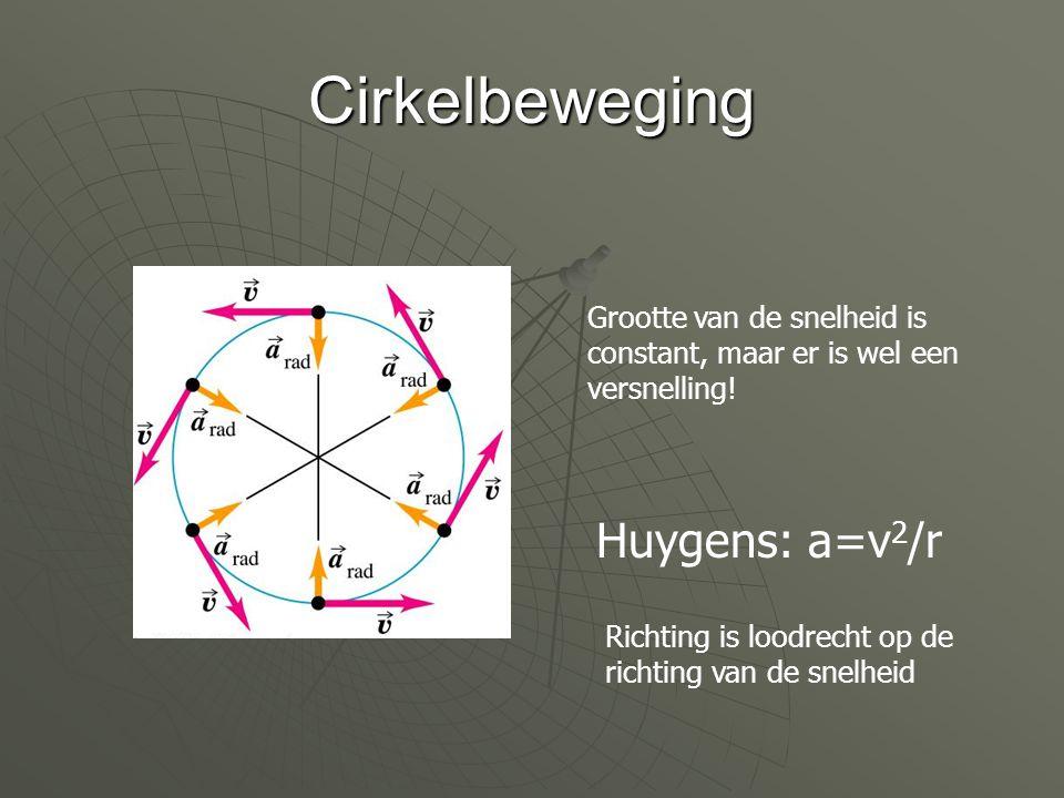 Cirkelbeweging Huygens: a=v2/r