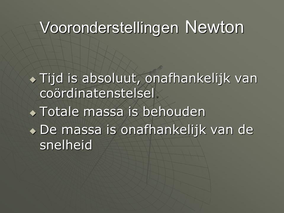 Vooronderstellingen Newton