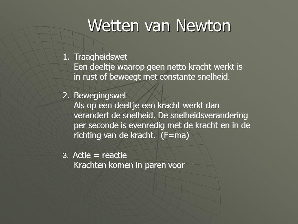Wetten van Newton Traagheidswet