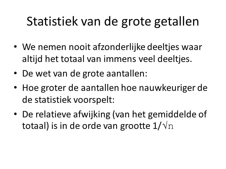 Statistiek van de grote getallen