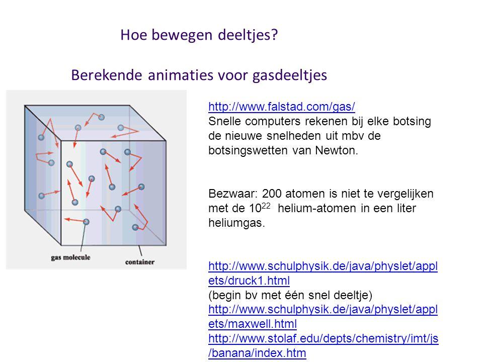 Hoe bewegen deeltjes Berekende animaties voor gasdeeltjes