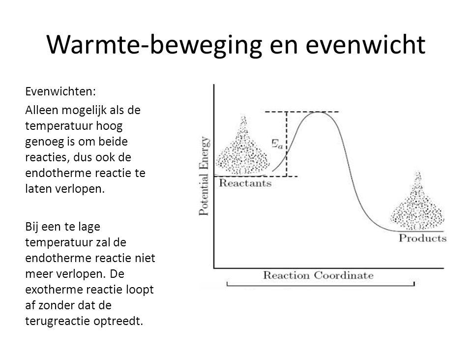 Warmte-beweging en evenwicht