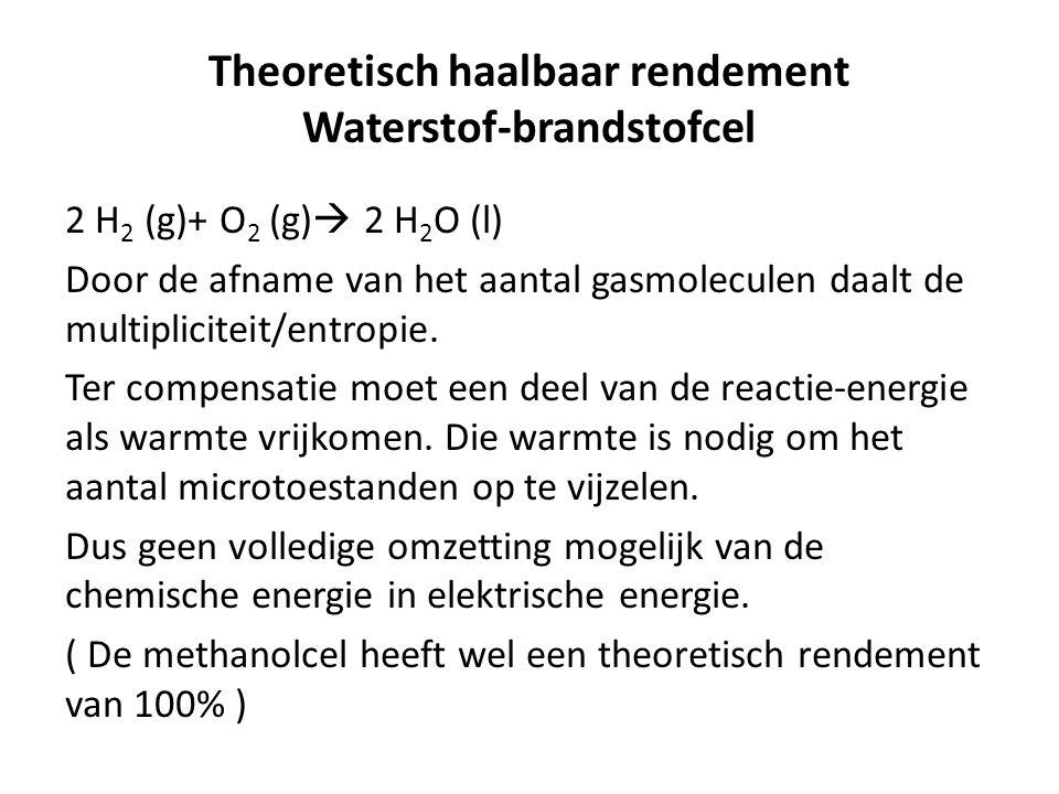 Theoretisch haalbaar rendement Waterstof-brandstofcel