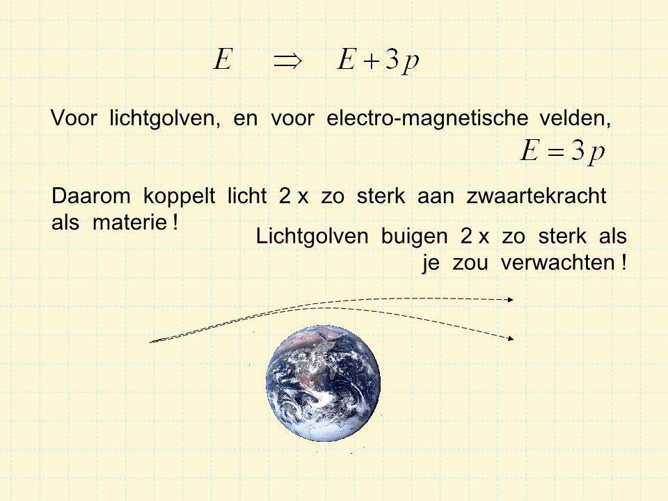 Voor lichtgolven, en voor electro-magnetische velden,