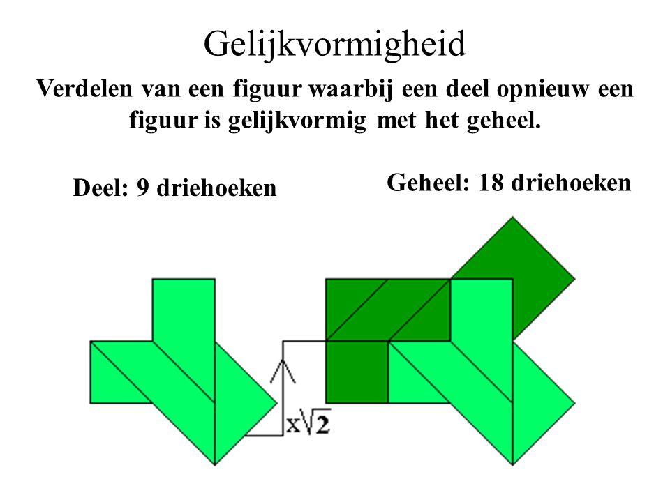 Gelijkvormigheid Verdelen van een figuur waarbij een deel opnieuw een figuur is gelijkvormig met het geheel.