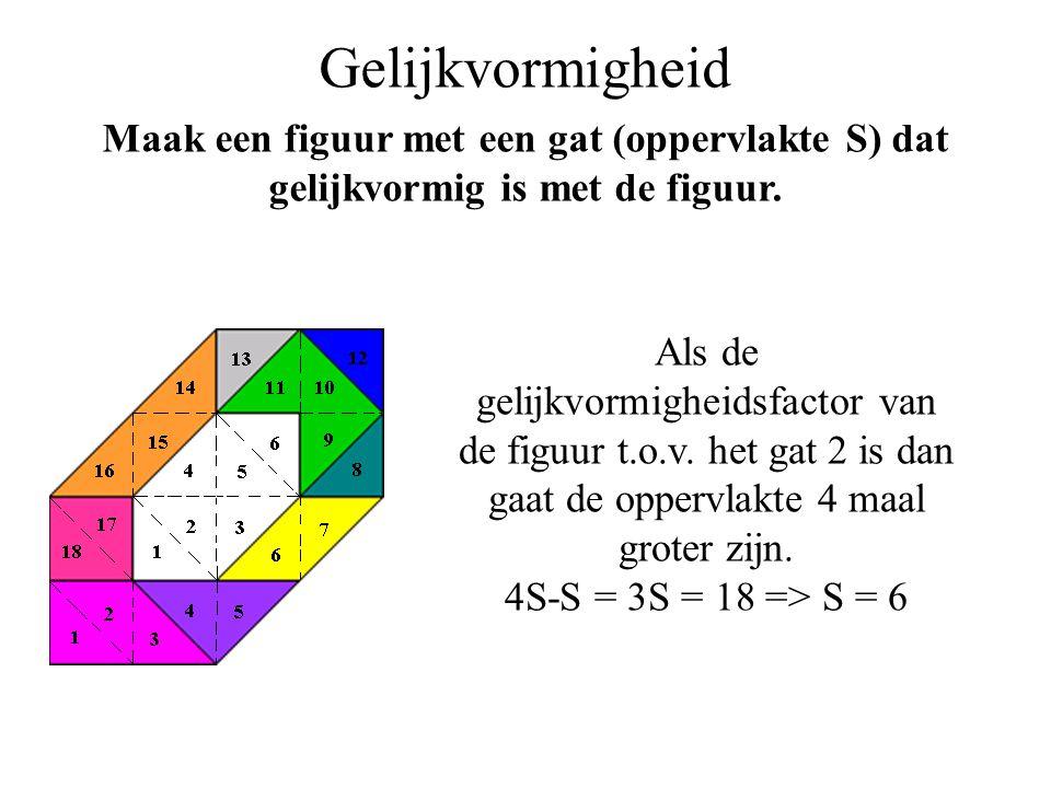 Gelijkvormigheid Maak een figuur met een gat (oppervlakte S) dat gelijkvormig is met de figuur.
