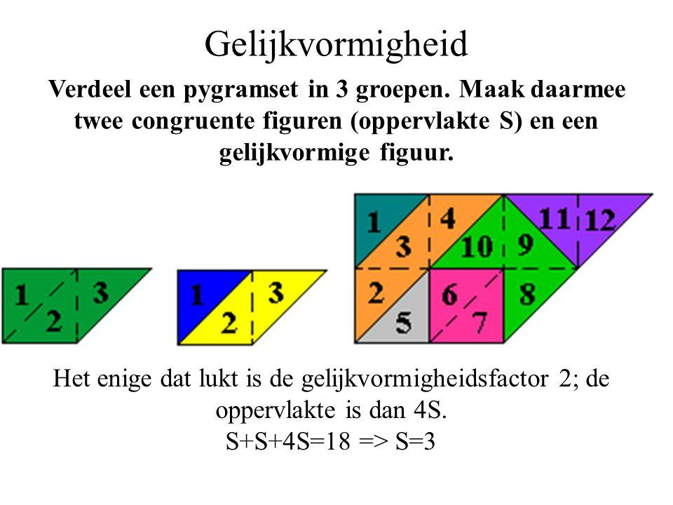 Gelijkvormigheid Verdeel een pygramset in 3 groepen. Maak daarmee twee congruente figuren (oppervlakte S) en een gelijkvormige figuur.