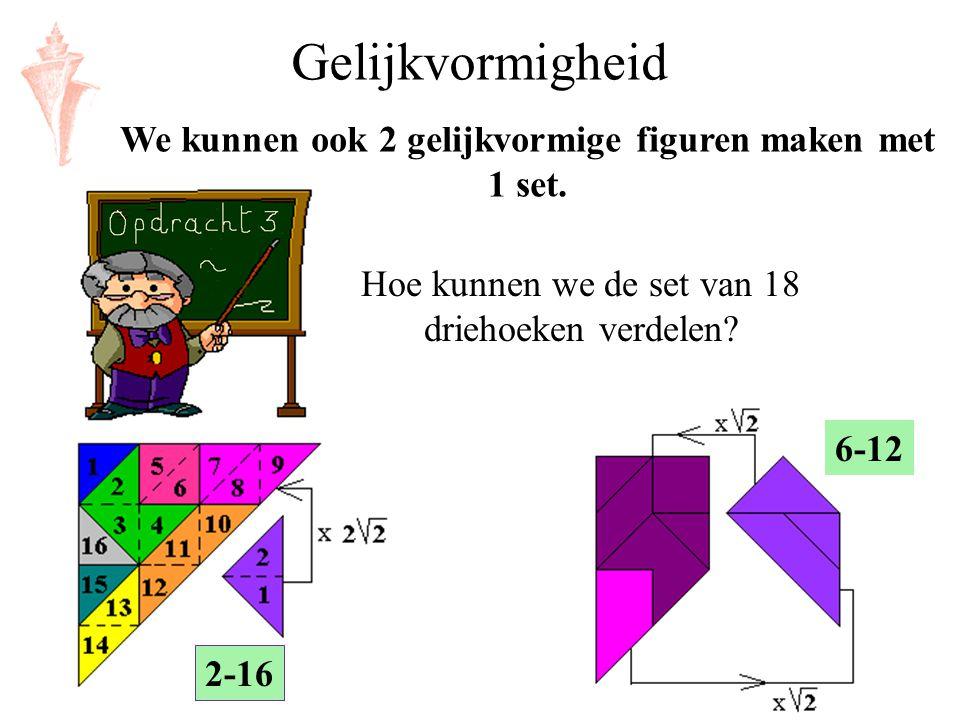 We kunnen ook 2 gelijkvormige figuren maken met 1 set.
