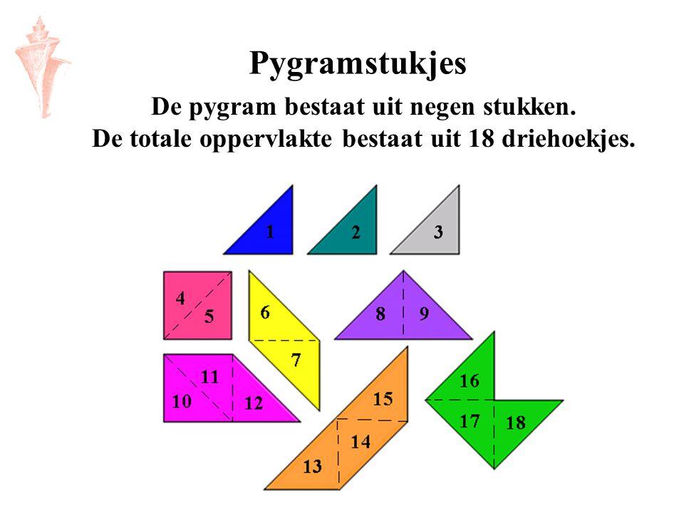 Pygramstukjes De pygram bestaat uit negen stukken.