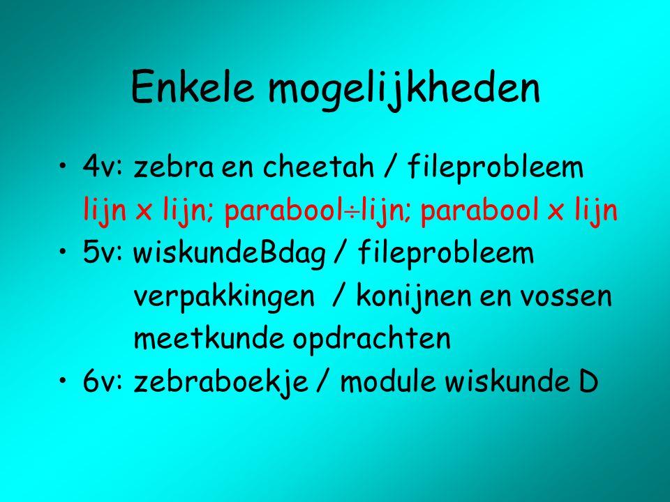Enkele mogelijkheden 4v: zebra en cheetah / fileprobleem