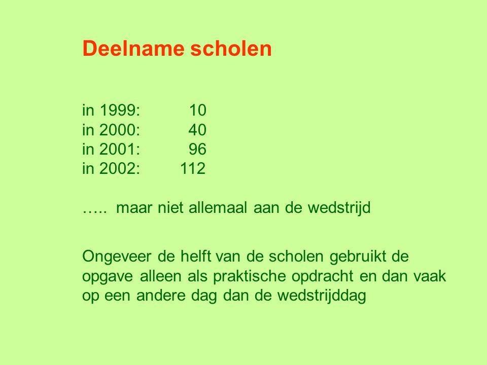 Deelname scholen in 1999: 10 in 2000: 40 in 2001: 96 in 2002: 112 ….. maar niet allemaal aan de wedstrijd.