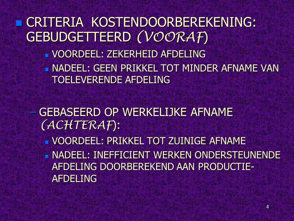 CRITERIA KOSTENDOORBEREKENING: GEBUDGETTEERD (VOORAF)