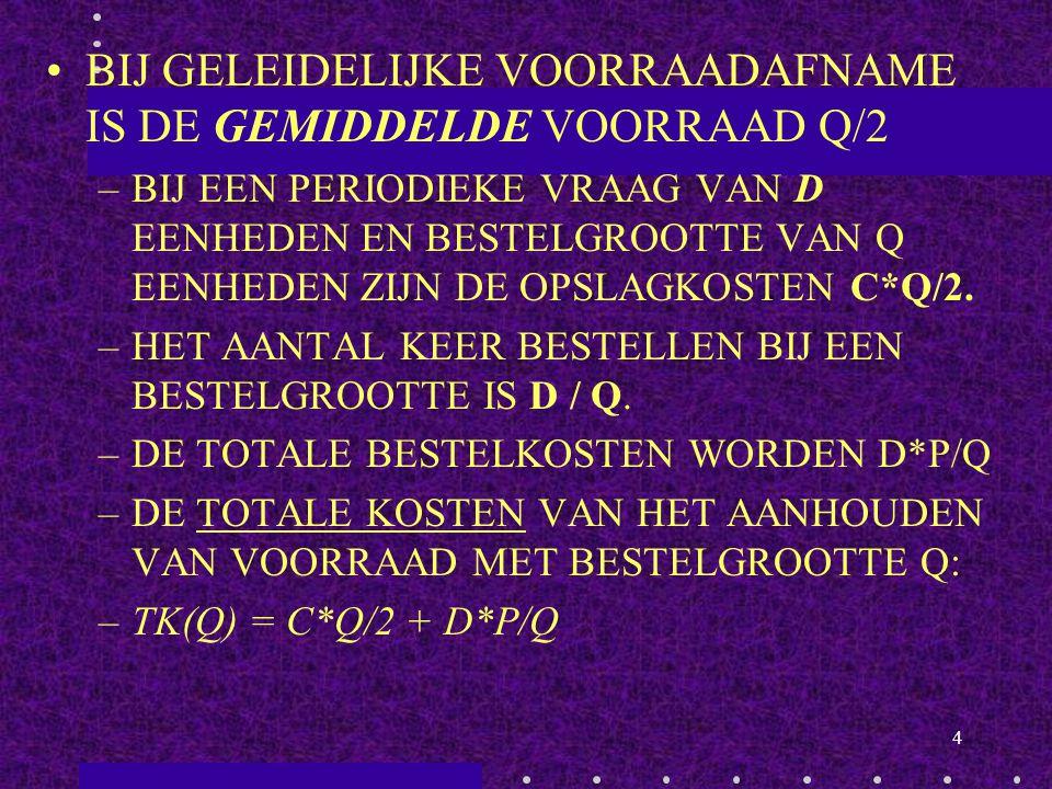 BIJ GELEIDELIJKE VOORRAADAFNAME IS DE GEMIDDELDE VOORRAAD Q/2