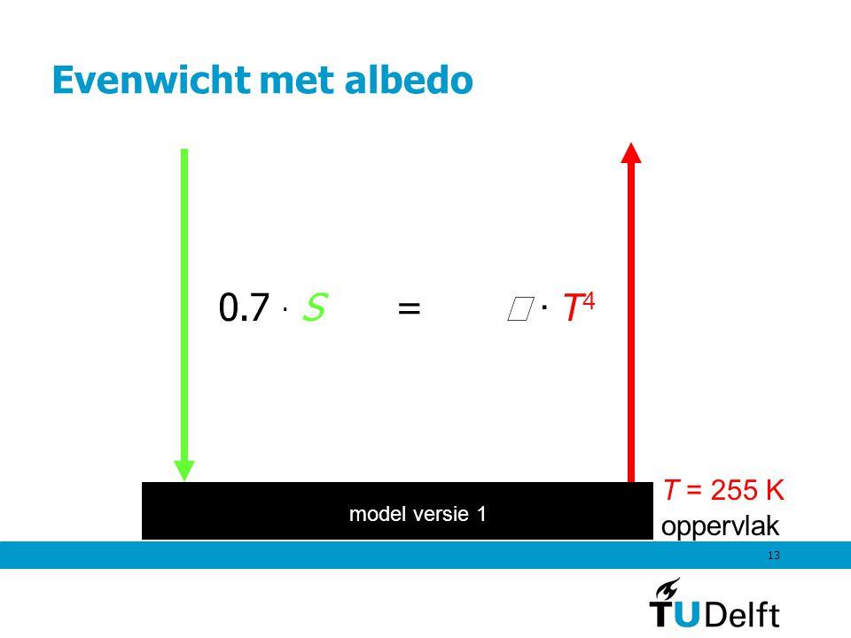 Evenwicht met albedo 0.7 · S = σ · T4 T = 255 K oppervlak