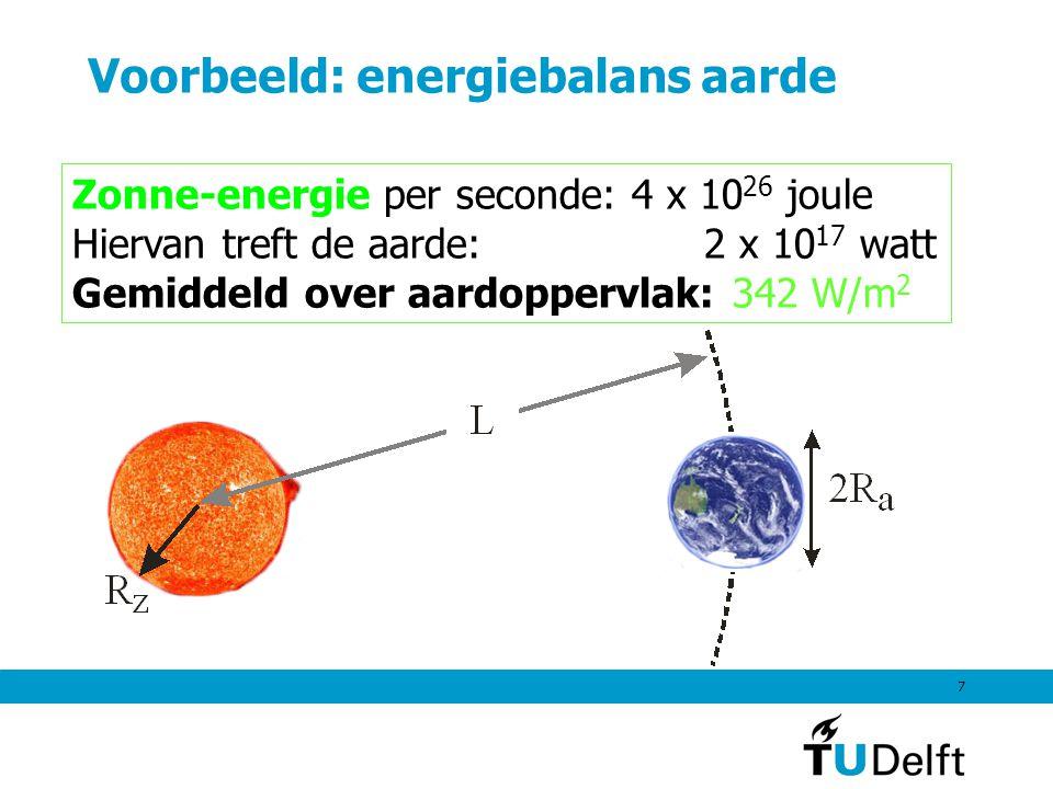 Voorbeeld: energiebalans aarde