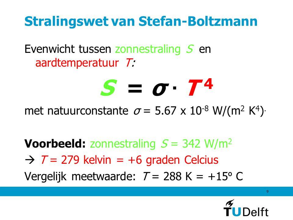 Stralingswet van Stefan-Boltzmann