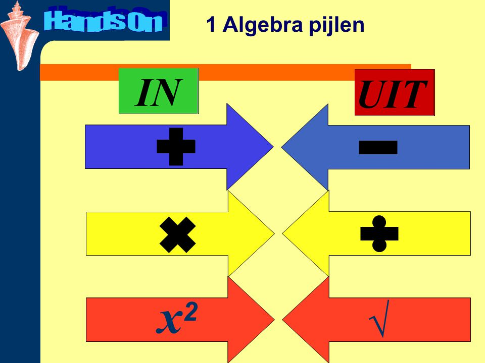 Hands On 1 Algebra pijlen x2 √