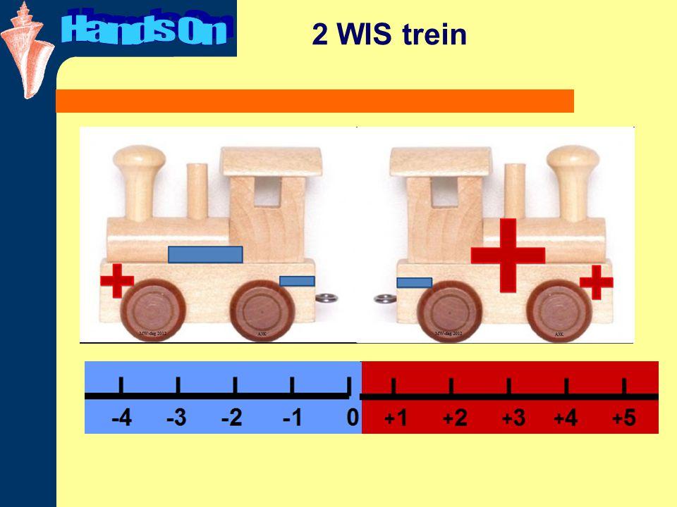 Hands On 2 WIS trein