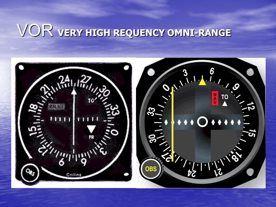 VOR VERY HIGH REQUENCY OMNI-RANGE