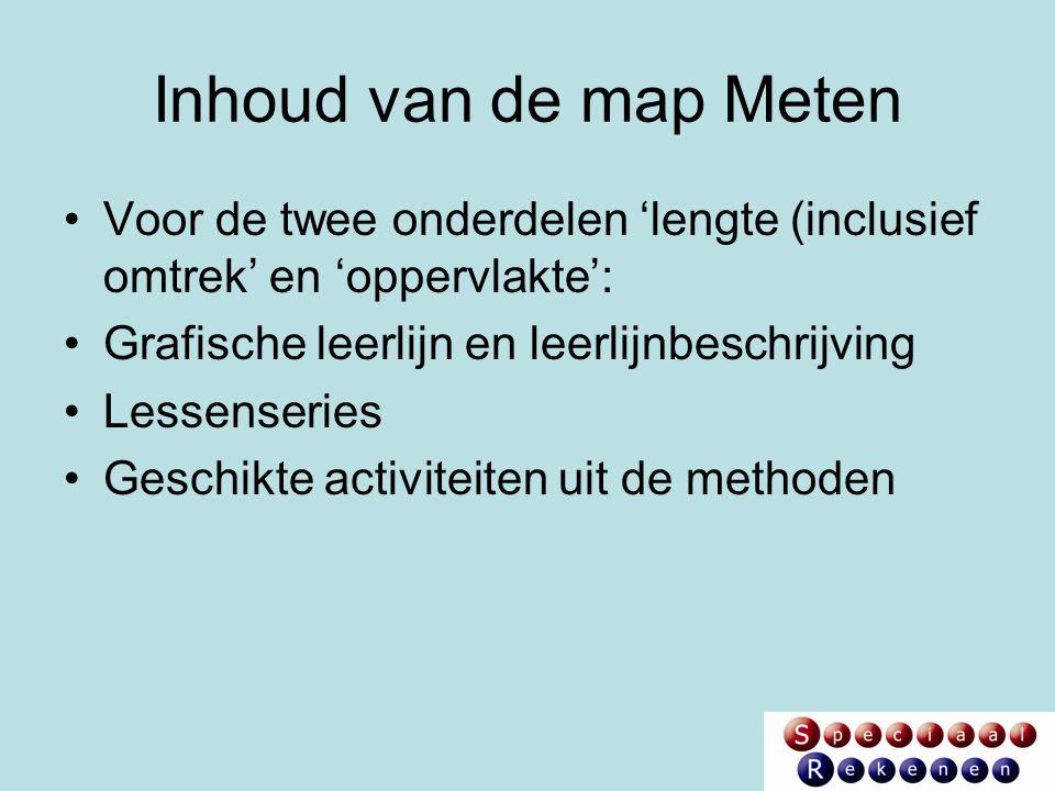 Inhoud van de map Meten Voor de twee onderdelen 'lengte (inclusief omtrek' en 'oppervlakte': Grafische leerlijn en leerlijnbeschrijving.