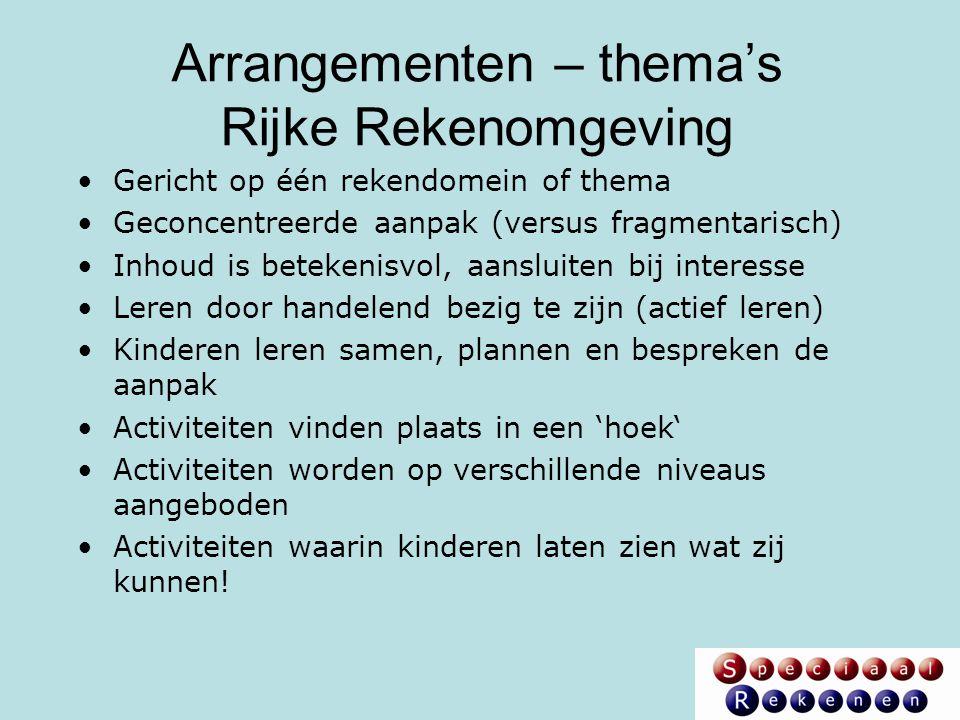 Arrangementen – thema's Rijke Rekenomgeving