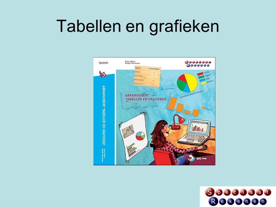 Tabellen en grafieken