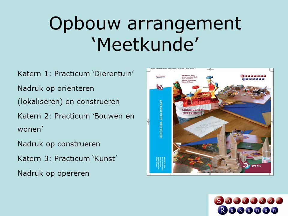 Opbouw arrangement 'Meetkunde'