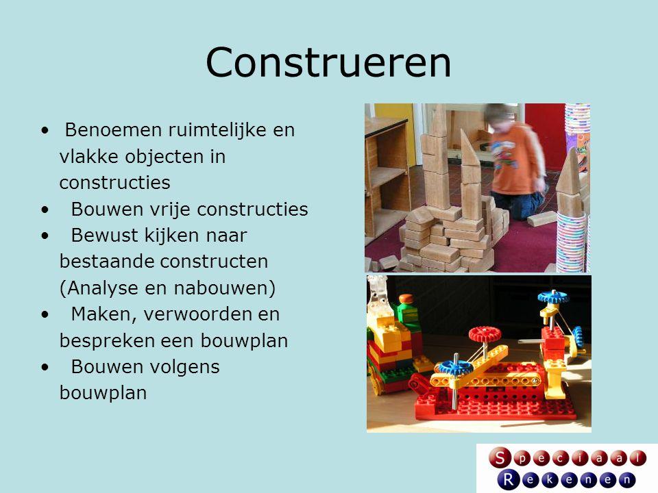 Construeren Benoemen ruimtelijke en vlakke objecten in constructies