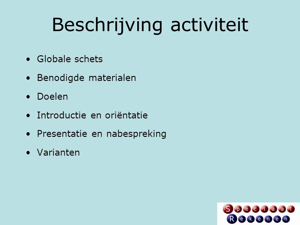 Beschrijving activiteit