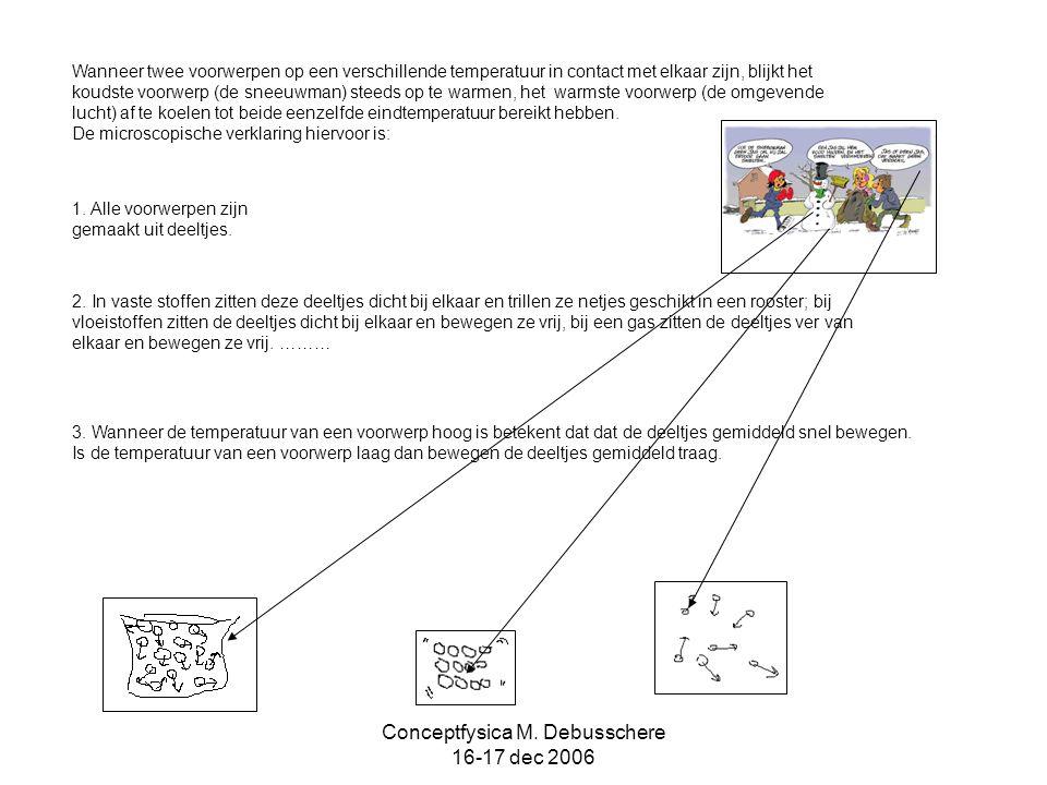Conceptfysica M. Debusschere 16-17 dec 2006