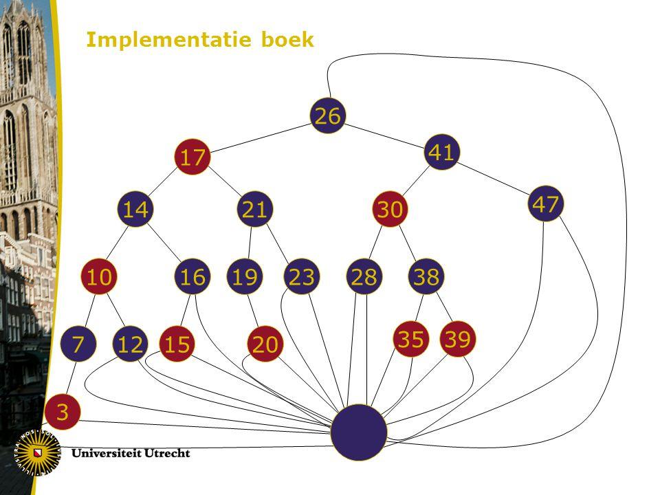 Implementatie boek 26 41 17 47 14 21 30 10 16 19 23 28 38 35 39 7 12 15 20 3