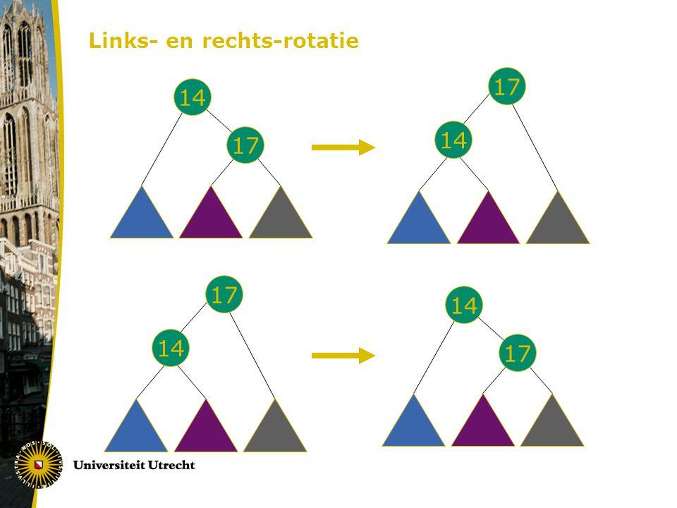 Links- en rechts-rotatie