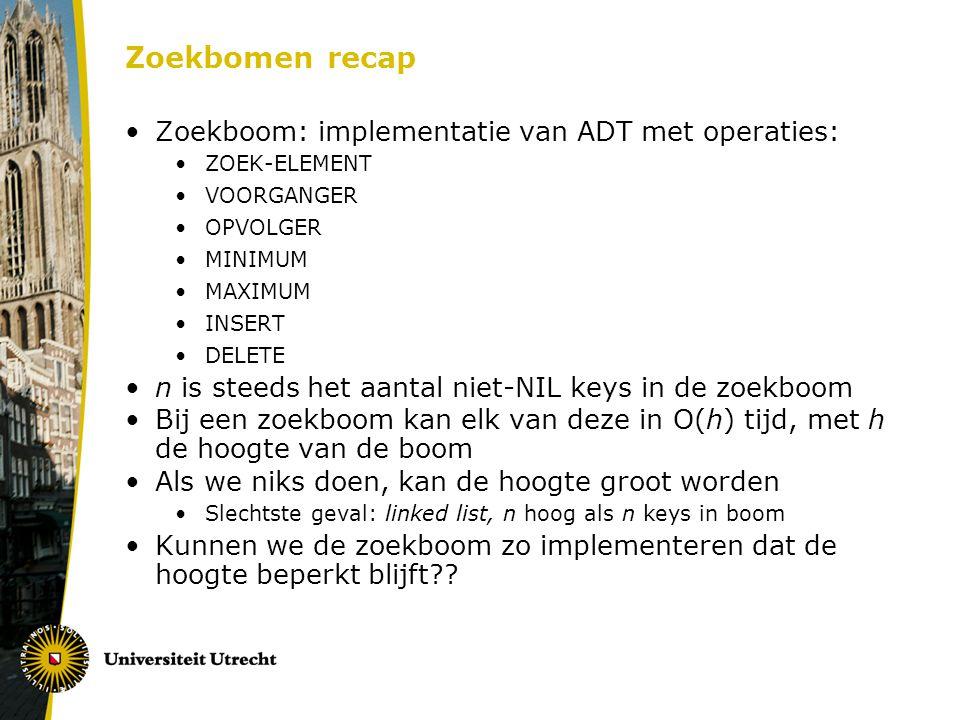 Zoekbomen recap Zoekboom: implementatie van ADT met operaties: