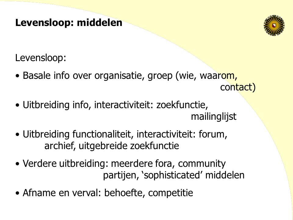 Levensloop: middelen Levensloop: Basale info over organisatie, groep (wie, waarom, contact)
