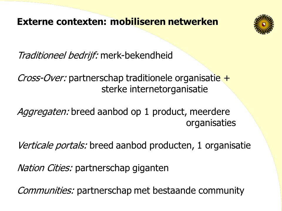 Externe contexten: mobiliseren netwerken